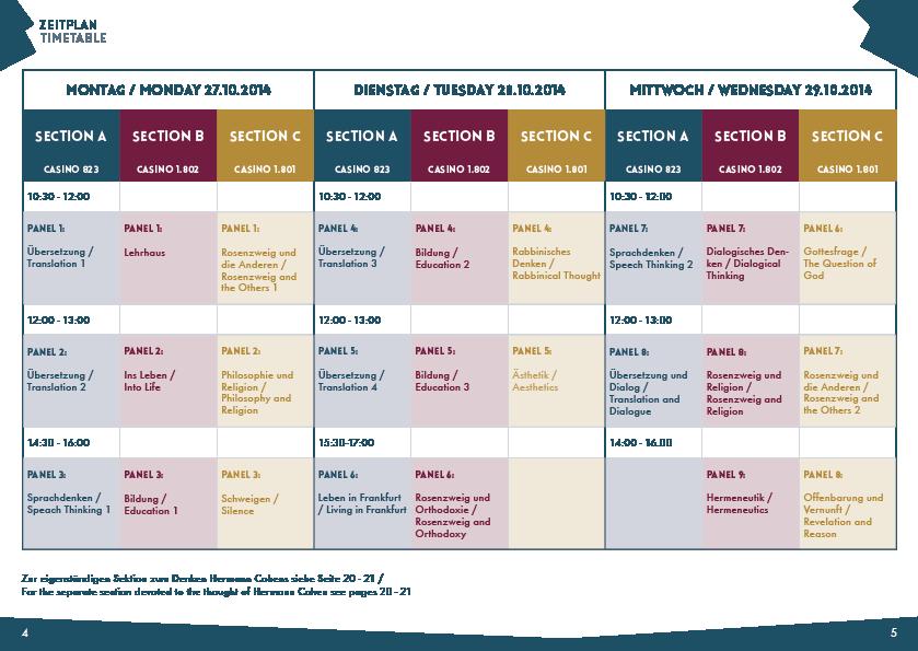 Programm Kongress 2014
